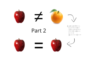 Advertising – Turning Oranges into Apples: Part 2, Identifying Related Variables and Their Relationship with Your Goal(s)